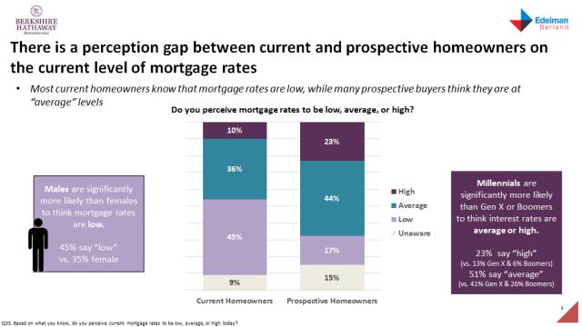 prospective-homeowner-slide